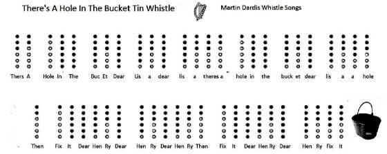 Hole In The Bucket Music Notes For Whistle