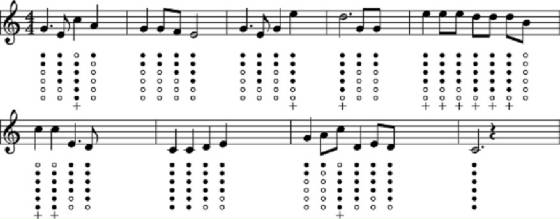 irish tin whistle sheet music