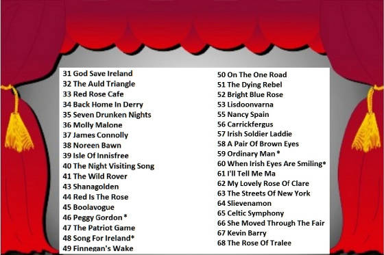 Most Popular Irish Folk Songs 31-65