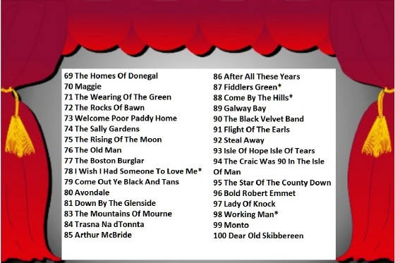 Most Famous Irish songs 69 - 100