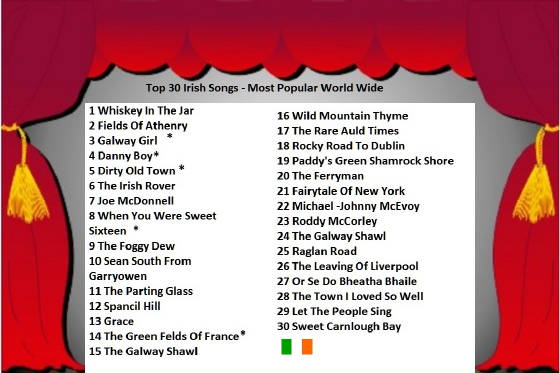 Top 30 Irish songs of all time