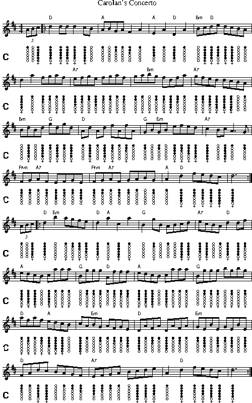 carolin's concerto sheet music for tin whistle