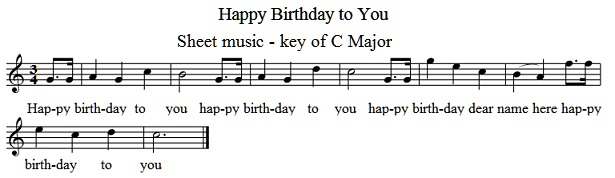 Happy birthday sheet music key of C Major