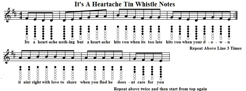 its-a-heartache-music-notes-for-tin-whistle.jpg