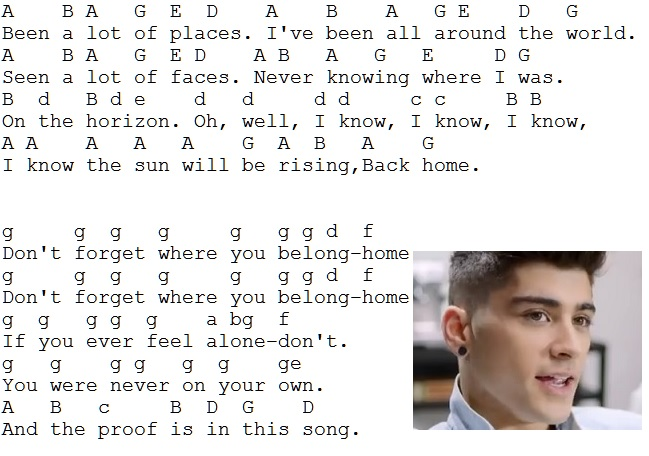 letter-notes-dont-forget-where-you-belong-one-direction.jpg