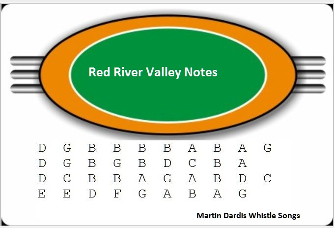 Red River Valley Tin Whistle Notes
