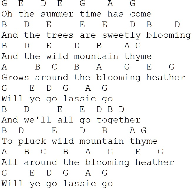 Wild Mountain Thyme Tin Whistle Letter Notation